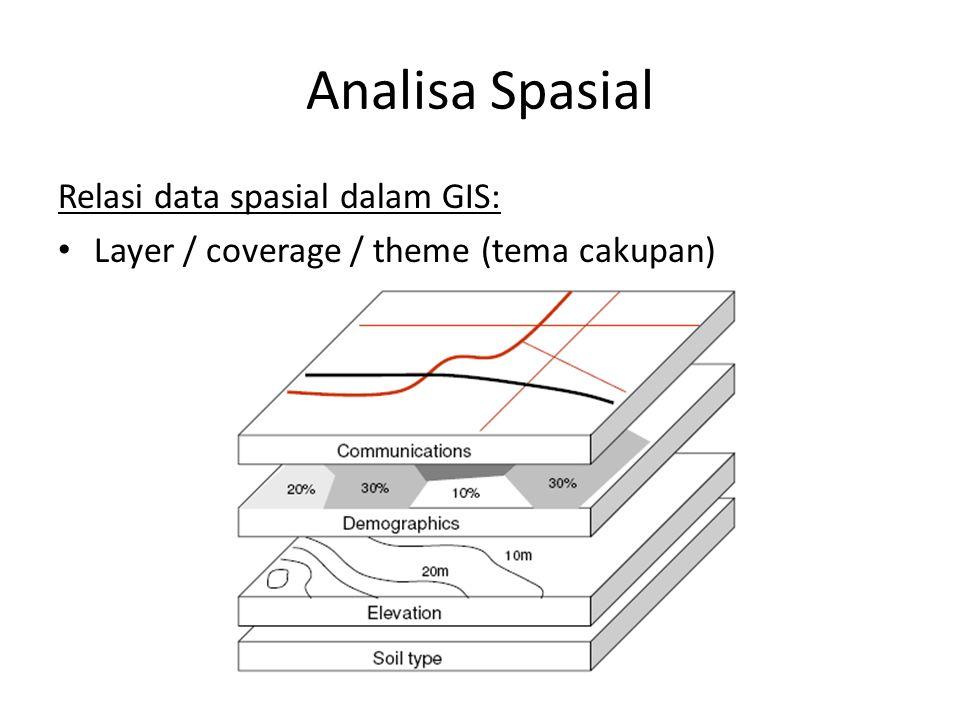 Analisa Spasial Relasi data spasial dalam GIS: