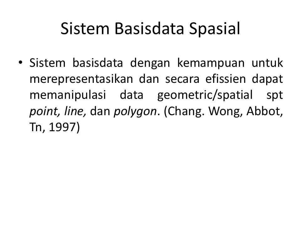 Sistem Basisdata Spasial