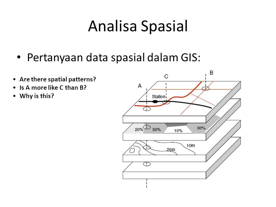 Analisa Spasial Pertanyaan data spasial dalam GIS: