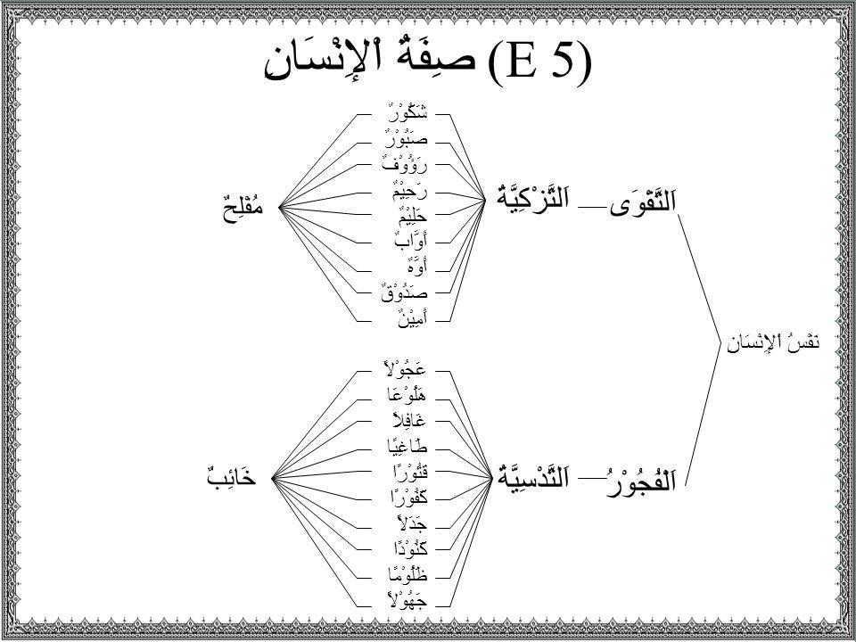 (E 5) صِفَةُ اْلإِنْسَانِ