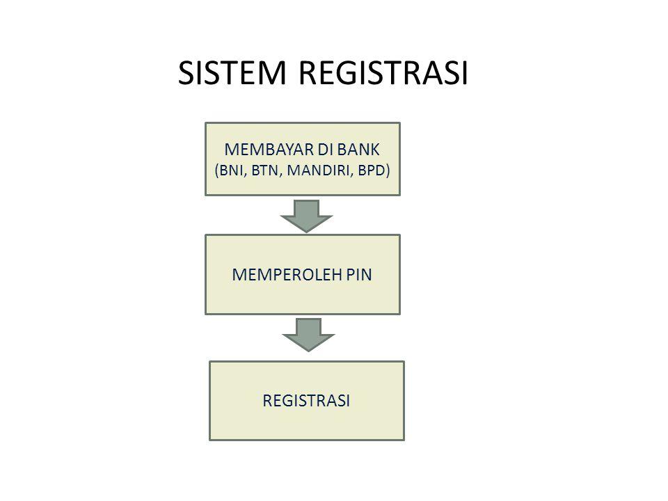 MEMBAYAR DI BANK (BNI, BTN, MANDIRI, BPD)