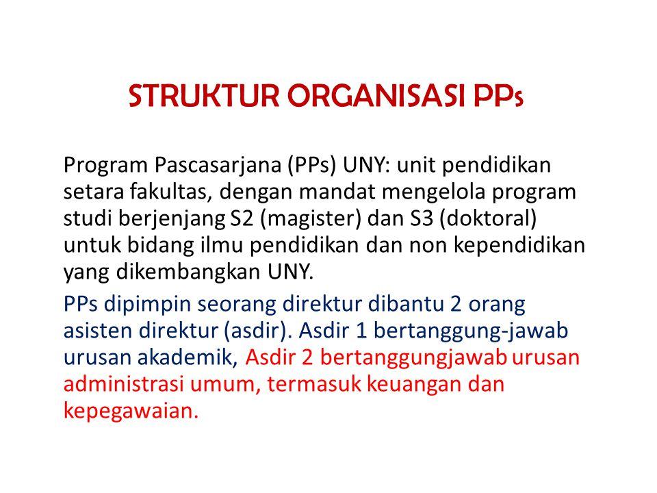 STRUKTUR ORGANISASI PPs