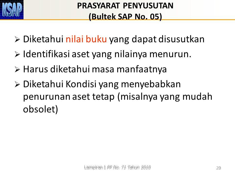PRASYARAT PENYUSUTAN (Bultek SAP No. 05)