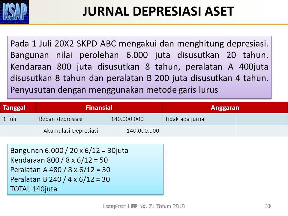 JURNAL DEPRESIASI ASET
