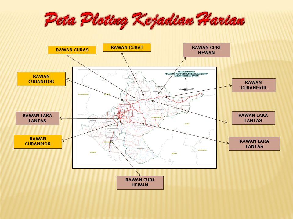 Peta Ploting Kejadian Harian