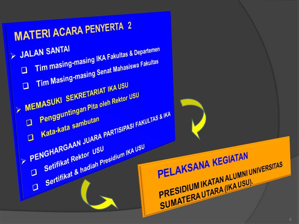 MATERI ACARA PENYERTA 2 PRESIDIUM IKATAN ALUMNI UNIVERSITAS