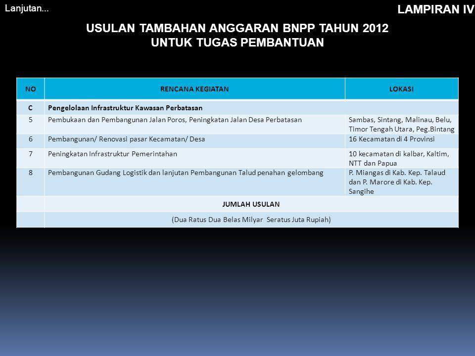 USULAN TAMBAHAN ANGGARAN BNPP TAHUN 2012