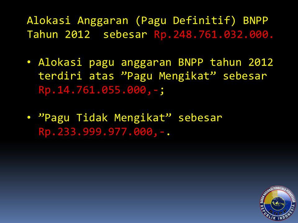 Alokasi Anggaran (Pagu Definitif) BNPP Tahun 2012 sebesar Rp. 248. 761