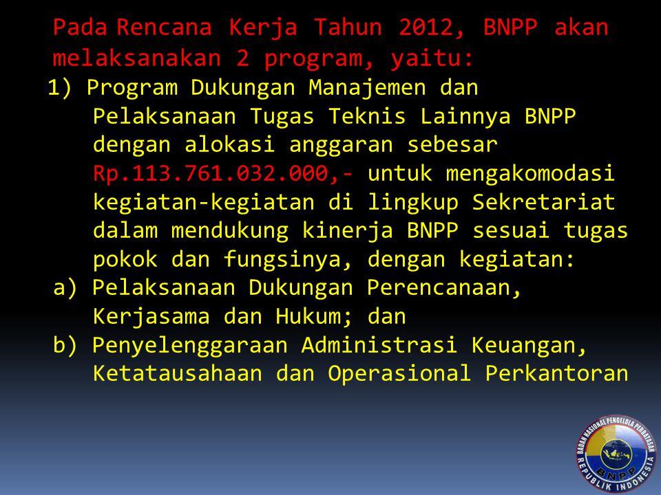 Pada Rencana Kerja Tahun 2012, BNPP akan melaksanakan 2 program, yaitu: