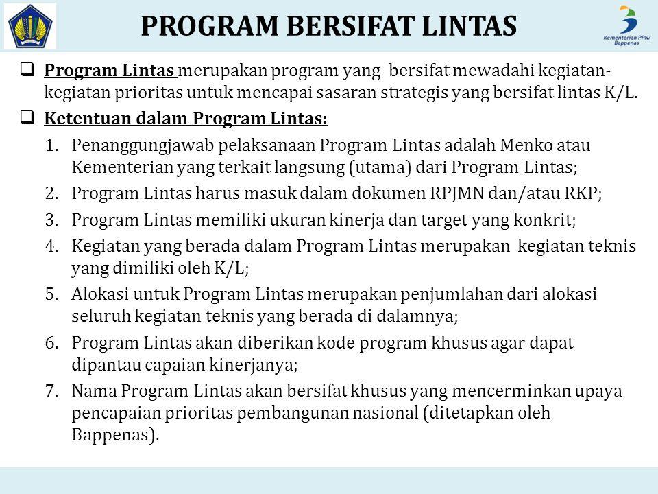PROGRAM BERSIFAT LINTAS