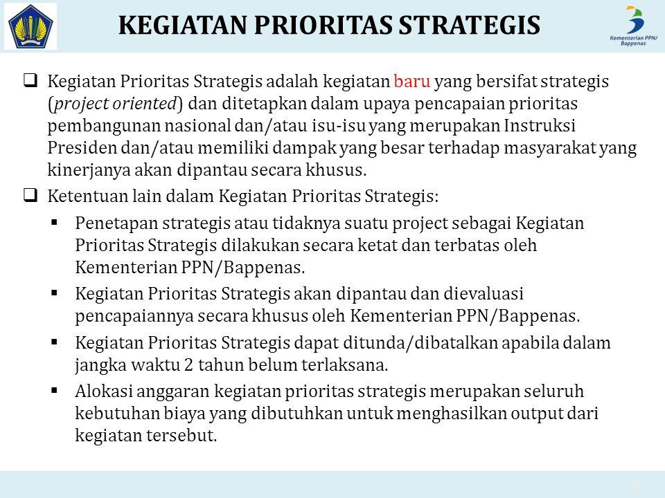 KEGIATAN PRIORITAS STRATEGIS