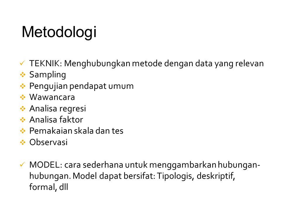 Metodologi TEKNIK: Menghubungkan metode dengan data yang relevan
