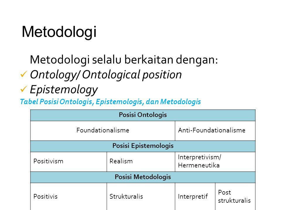 Metodologi Metodologi selalu berkaitan dengan: