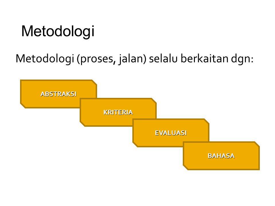 Metodologi Metodologi (proses, jalan) selalu berkaitan dgn: ABSTRAKSI
