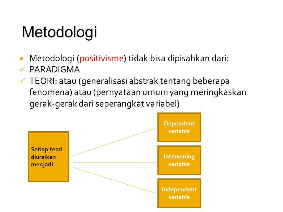 Metodologi Metodologi (positivisme) tidak bisa dipisahkan dari: