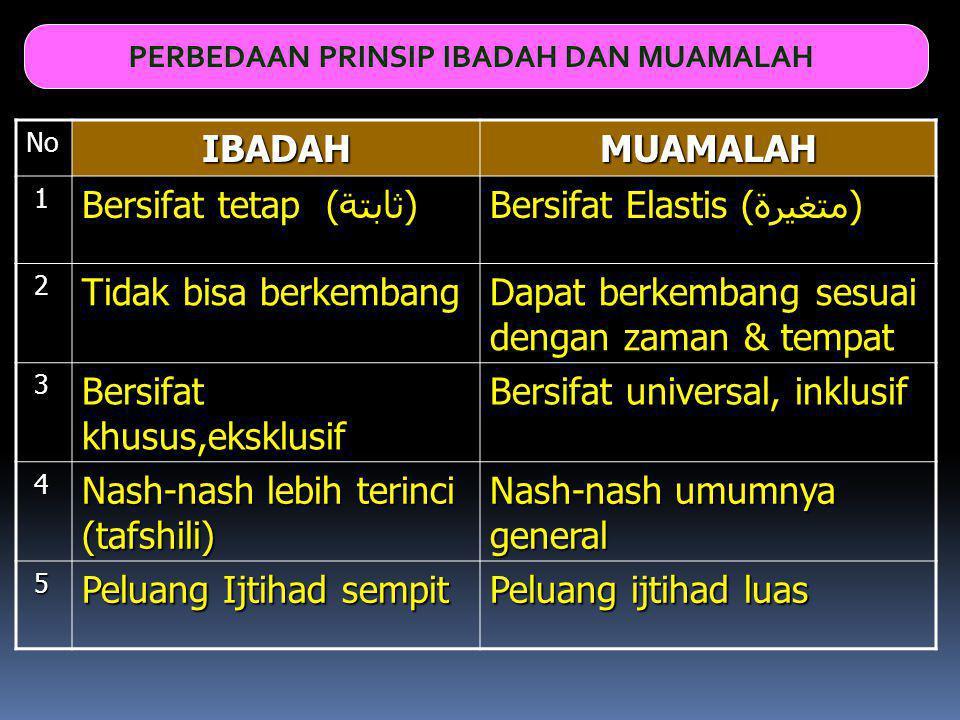 PERBEDAAN PRINSIP IBADAH DAN MUAMALAH