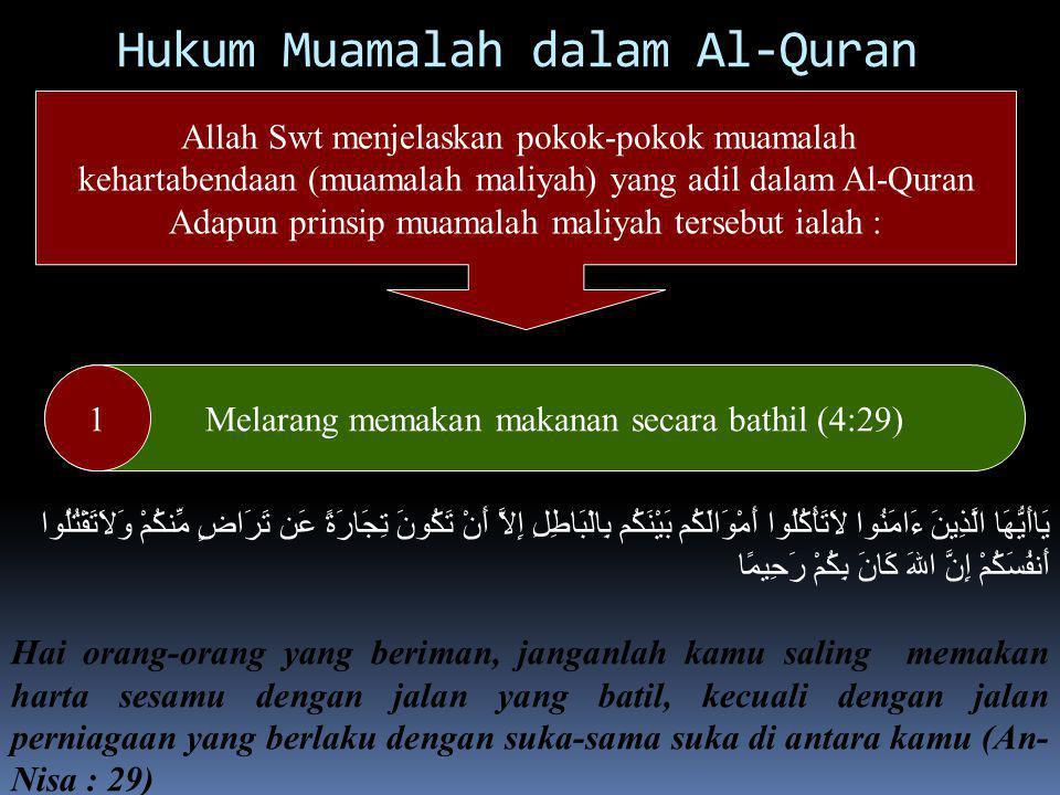 Hukum Muamalah dalam Al-Quran