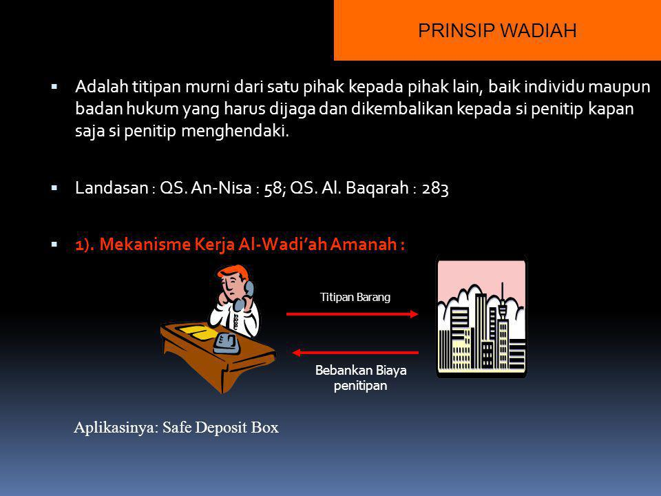 PRINSIP WADIAH