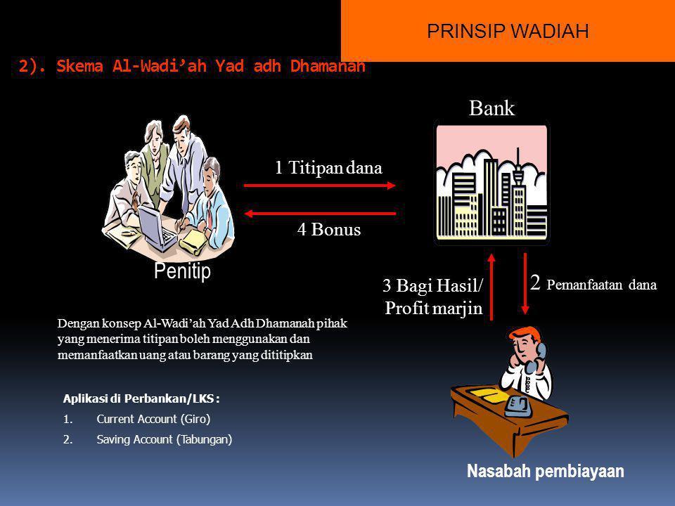 Bank Penitip 2 Pemanfaatan dana PRINSIP WADIAH