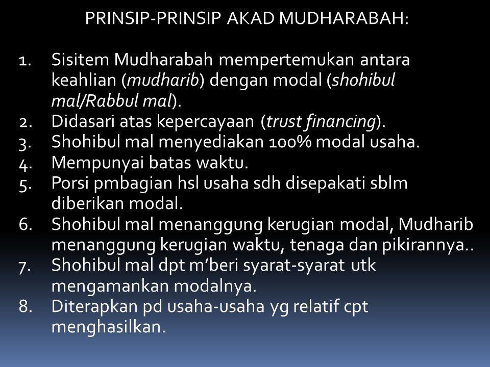 PRINSIP-PRINSIP AKAD MUDHARABAH: