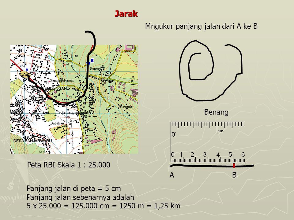 Jarak Mngukur panjang jalan dari A ke B Benang