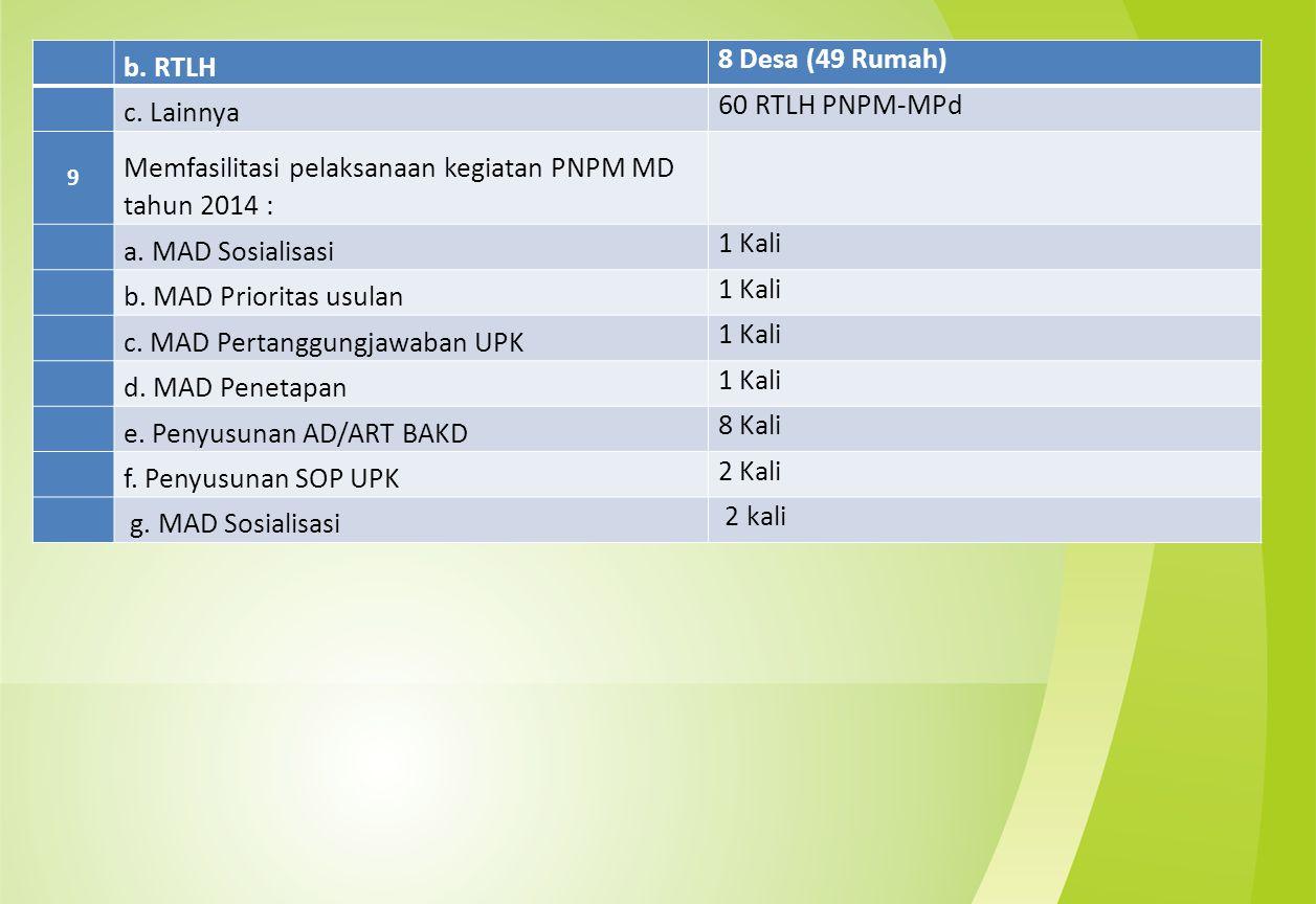 Memfasilitasi pelaksanaan kegiatan PNPM MD tahun 2014 :