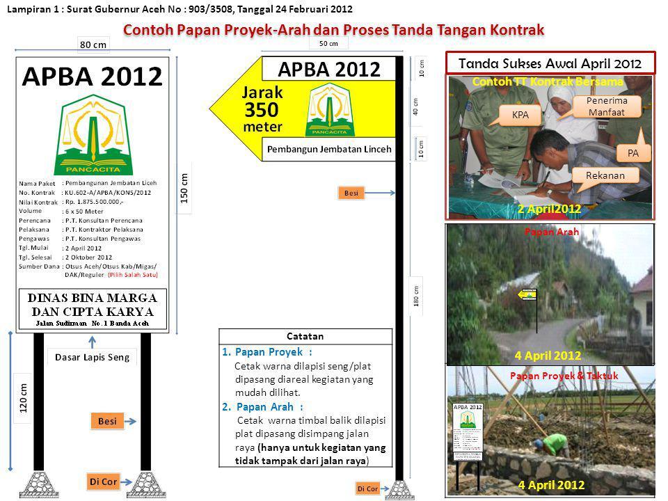 Contoh Papan Proyek-Arah dan Proses Tanda Tangan Kontrak