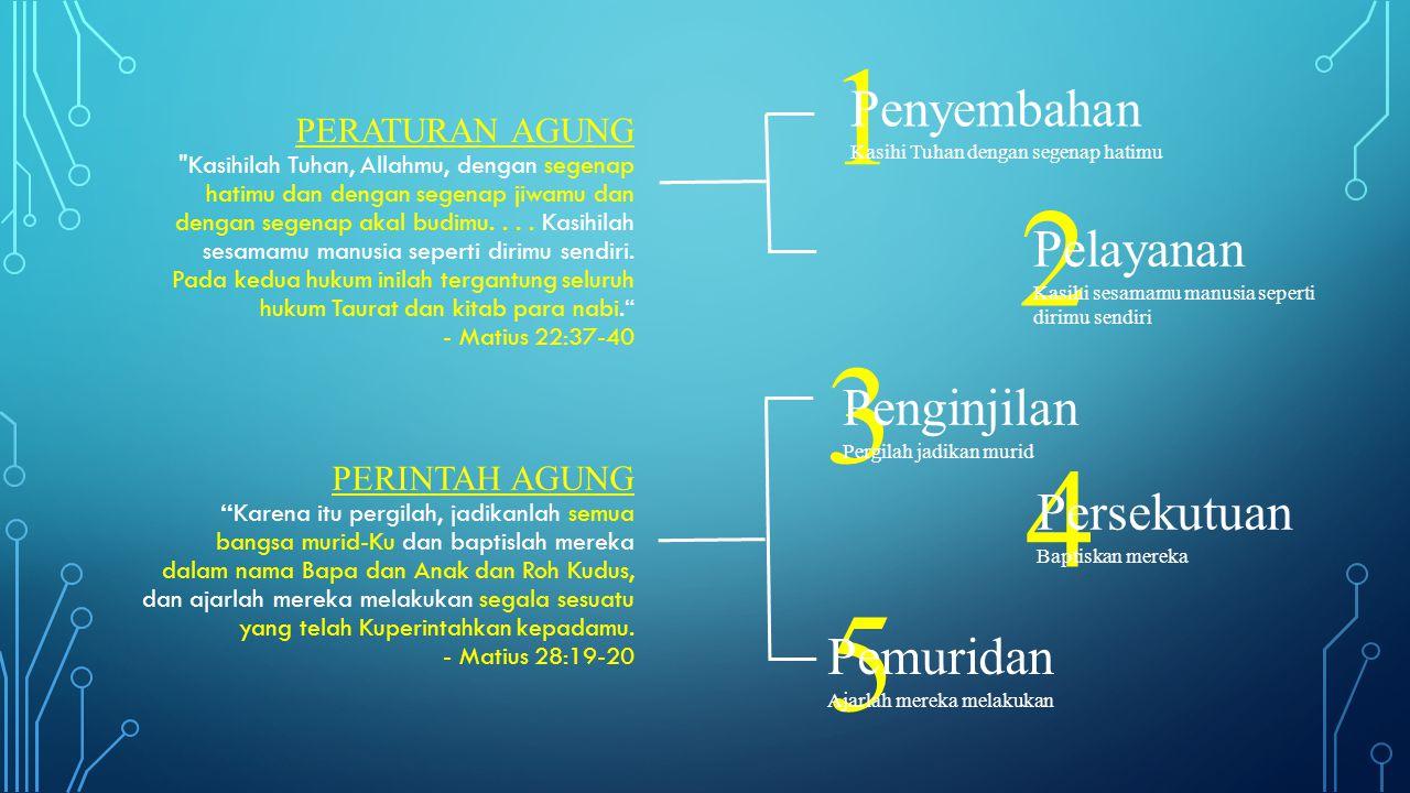1 2 3 4 5 Penyembahan Pelayanan Penginjilan Persekutuan Pemuridan