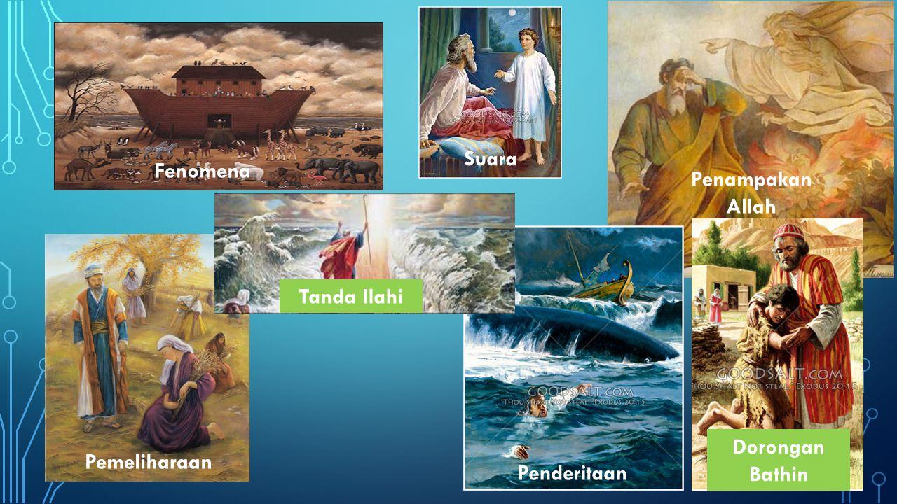 Suara Fenomena Penampakan Allah Tanda Ilahi Dorongan Bathin Pemeliharaan Penderitaan