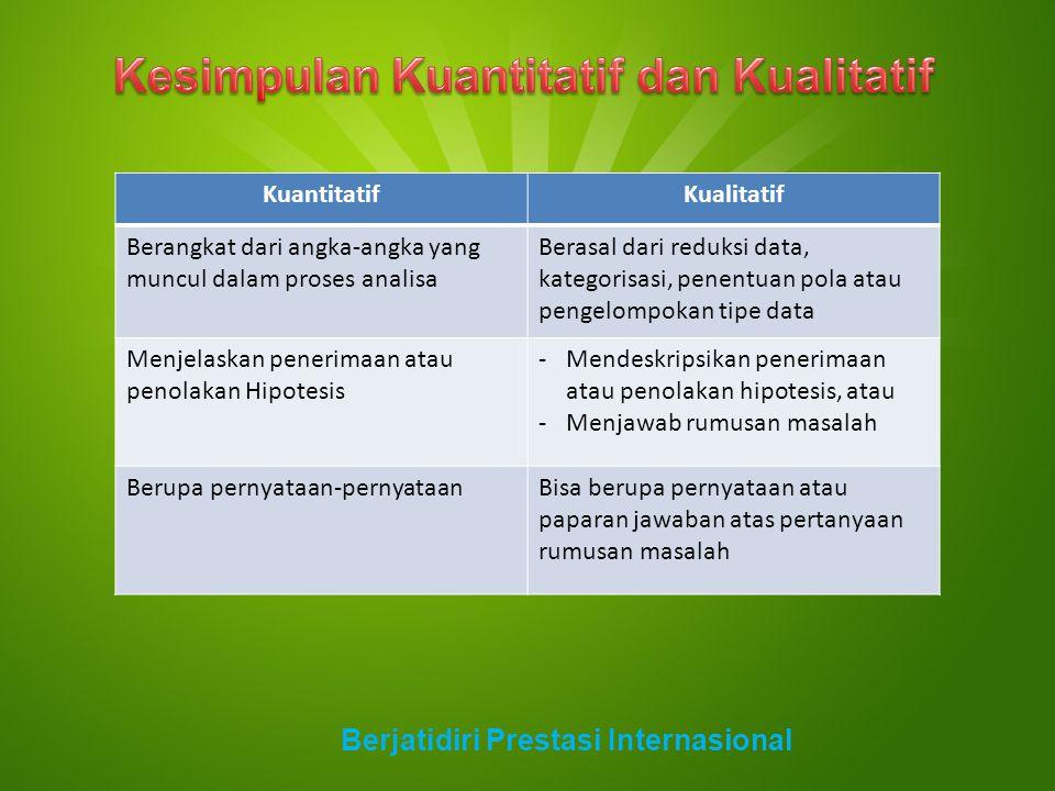 Kesimpulan Kuantitatif dan Kualitatif