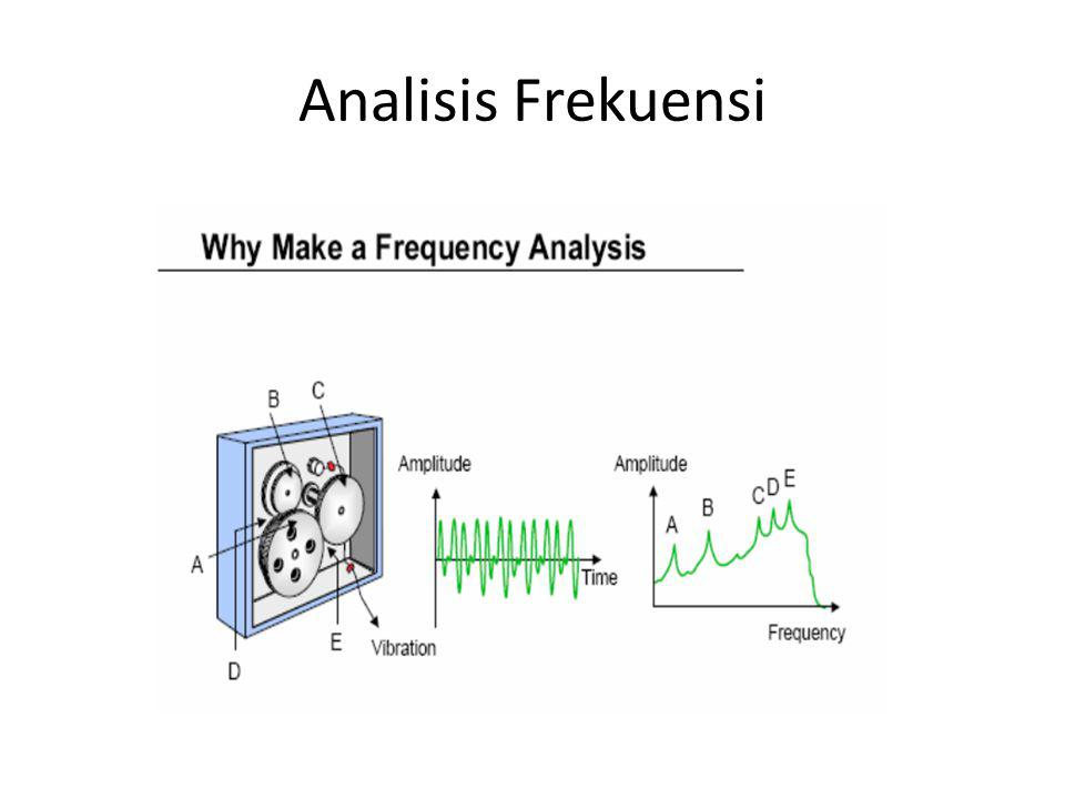 Analisis Frekuensi