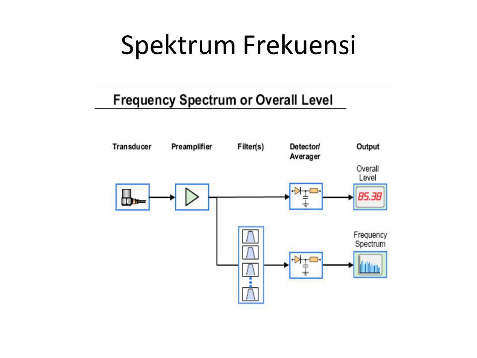 Spektrum Frekuensi