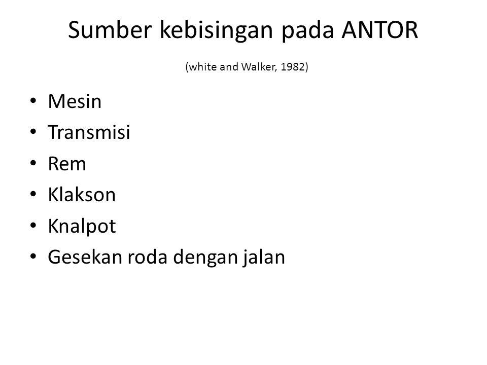 Sumber kebisingan pada ANTOR (white and Walker, 1982)