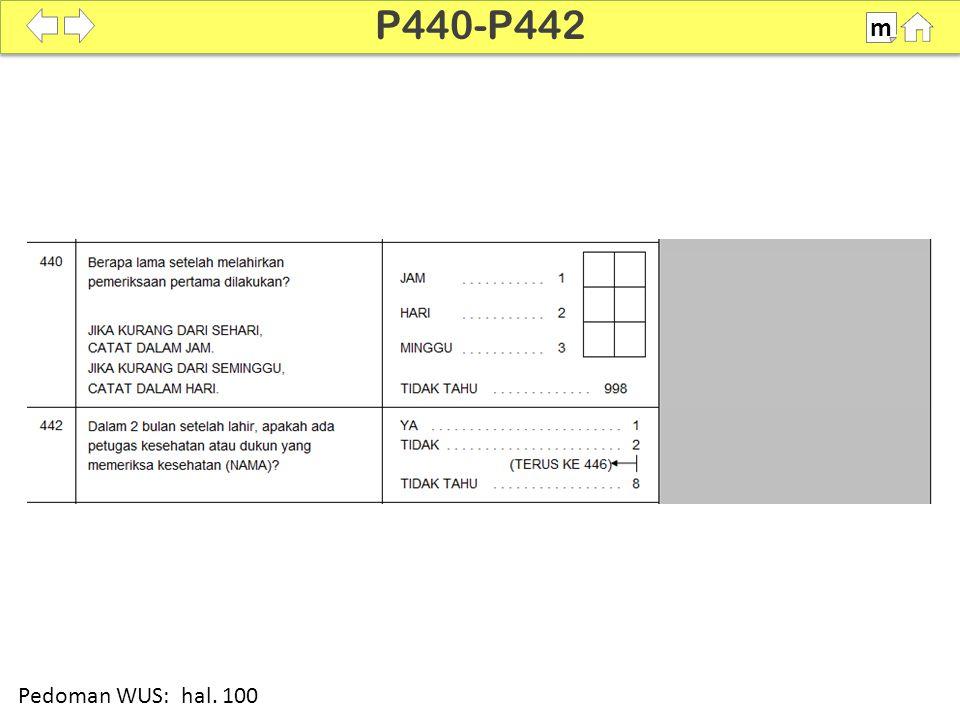 P440-P442 m SDKI 2012 100% Pedoman WUS: hal. 100