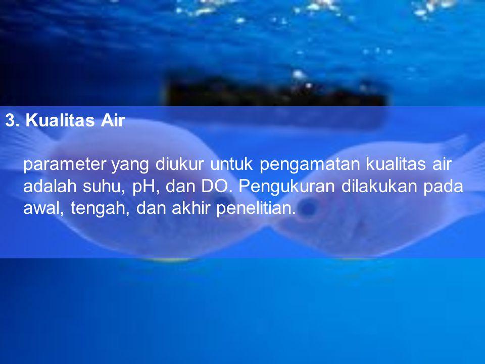 3. Kualitas Air