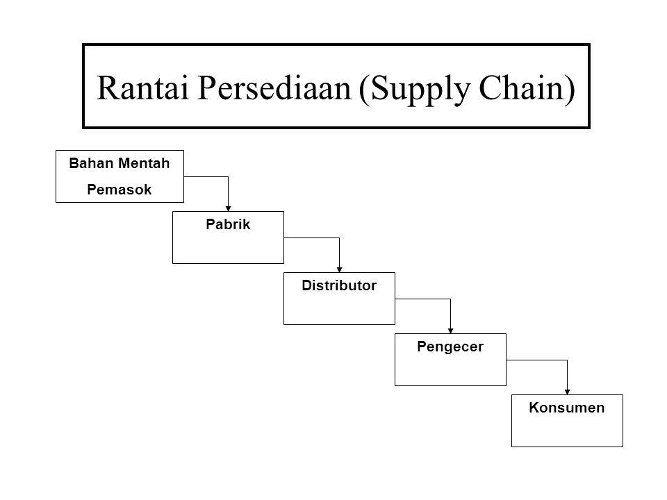 Rantai Persediaan (Supply Chain)