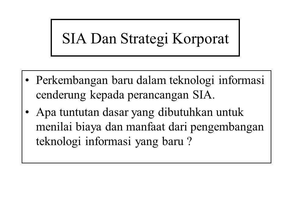 SIA Dan Strategi Korporat
