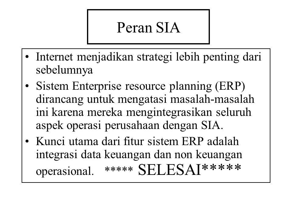 Peran SIA Internet menjadikan strategi lebih penting dari sebelumnya