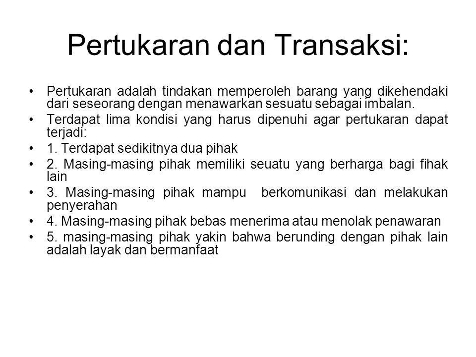 Pertukaran dan Transaksi: