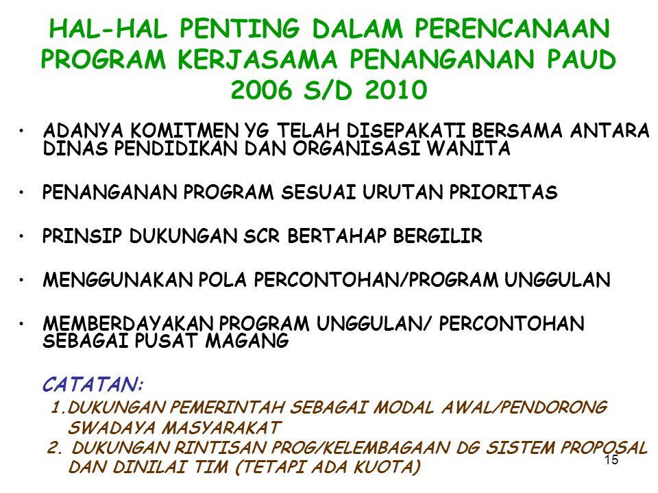 HAL-HAL PENTING DALAM PERENCANAAN PROGRAM KERJASAMA PENANGANAN PAUD 2006 S/D 2010