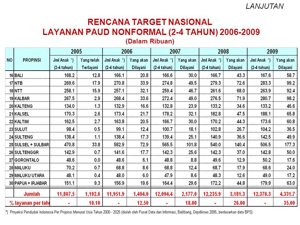 LANJUTAN RENCANA TARGET NASIONAL LAYANAN PAUD NONFORMAL (2-4 TAHUN) 2006-2009 (Dalam Ribuan) 2005 2006 2007 2008 2009.