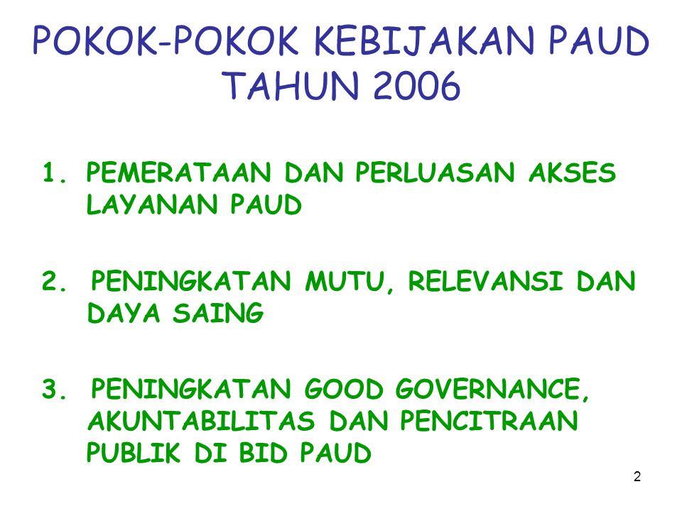 POKOK-POKOK KEBIJAKAN PAUD TAHUN 2006