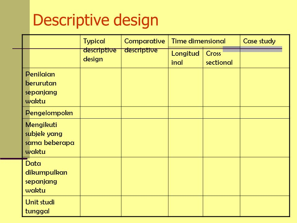 Descriptive design Typical descriptive design Comparative descriptive
