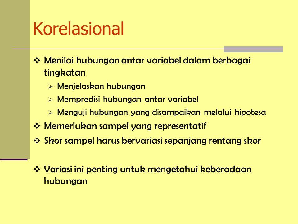 Korelasional Menilai hubungan antar variabel dalam berbagai tingkatan