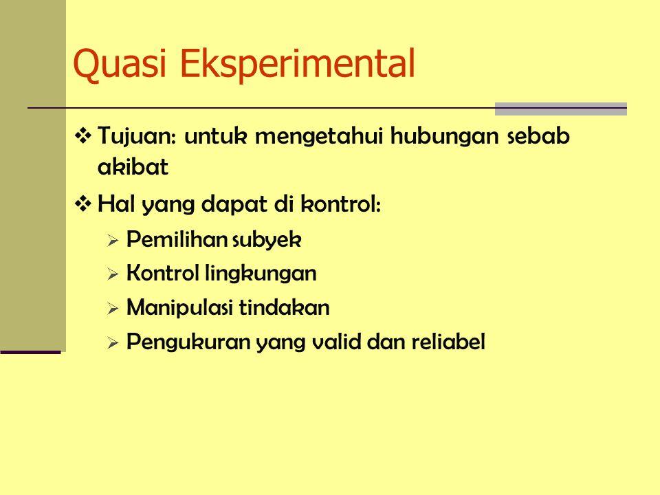 Quasi Eksperimental Tujuan: untuk mengetahui hubungan sebab akibat