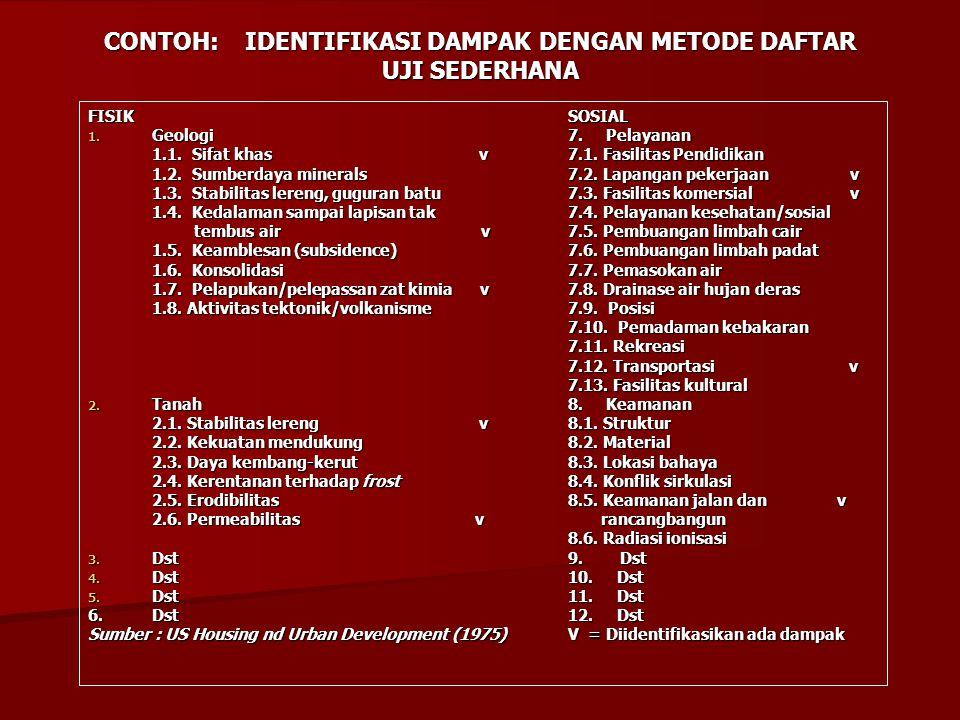 CONTOH: IDENTIFIKASI DAMPAK DENGAN METODE DAFTAR UJI SEDERHANA