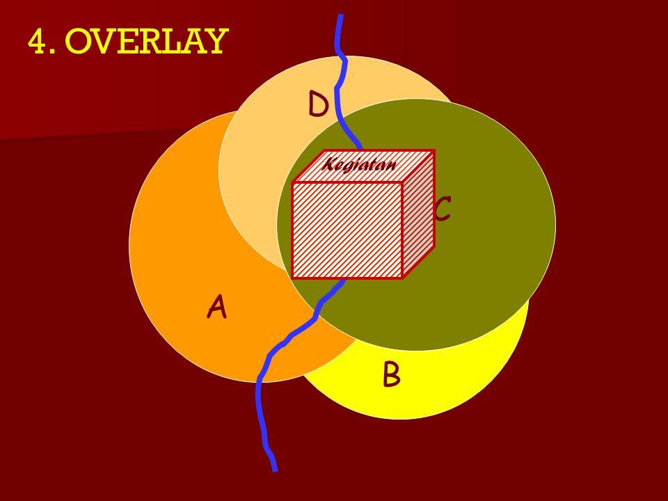 4. OVERLAY D C A Kegiatan B