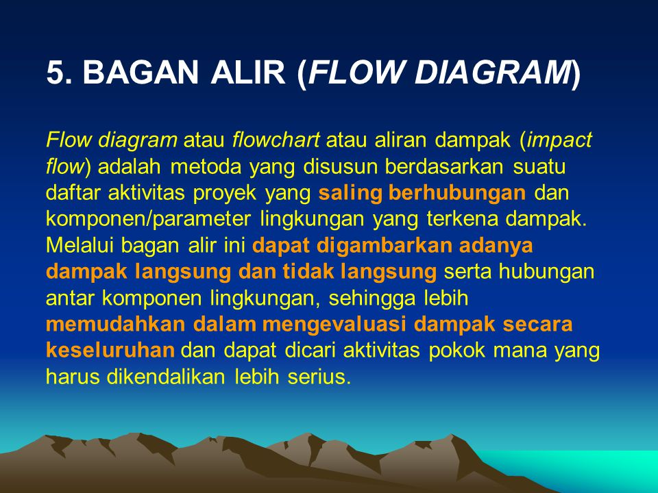 5. BAGAN ALIR (FLOW DIAGRAM)