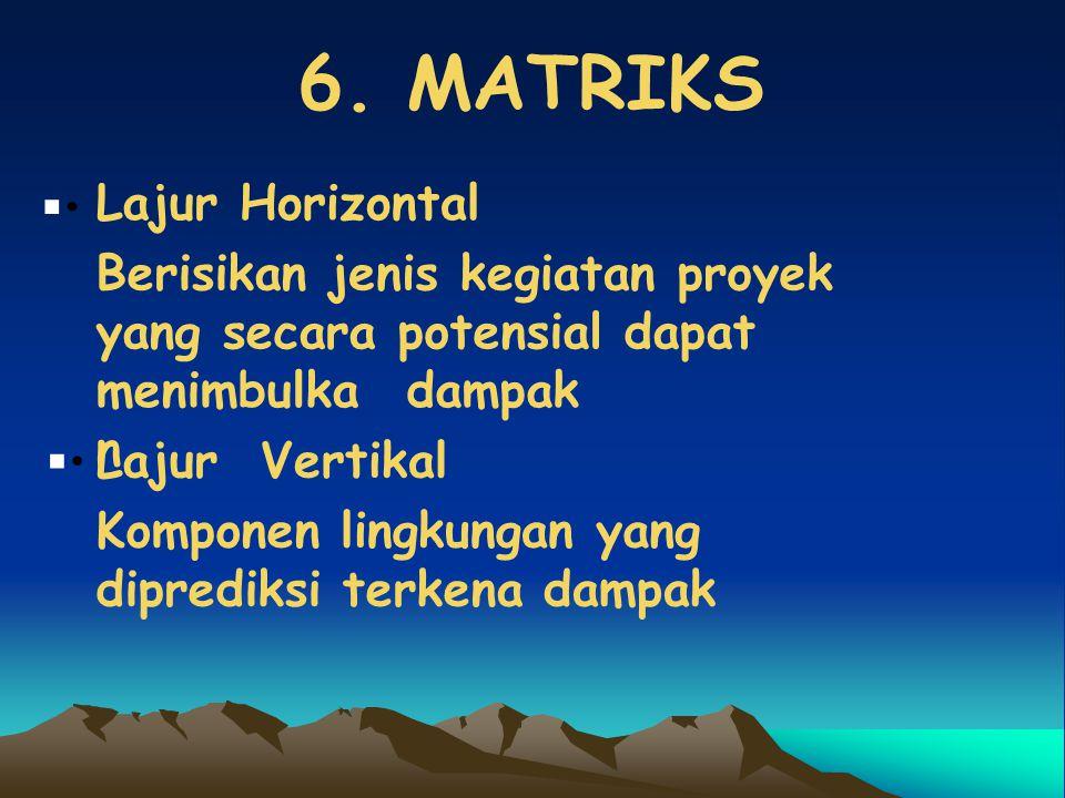 6. MATRIKS • Lajur Horizontal Berisikan jenis kegiatan proyek yang