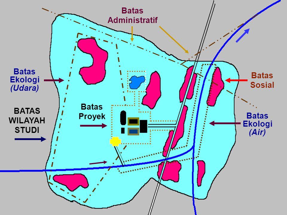 Batas Ekologi (Air) (Udara) Sosial Proyek BATAS WILAYAH STUDI Administratif